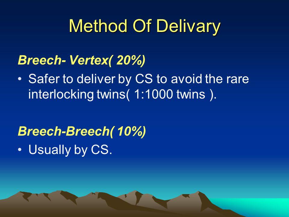 Method Of Delivary Breech- Vertex( 20%)