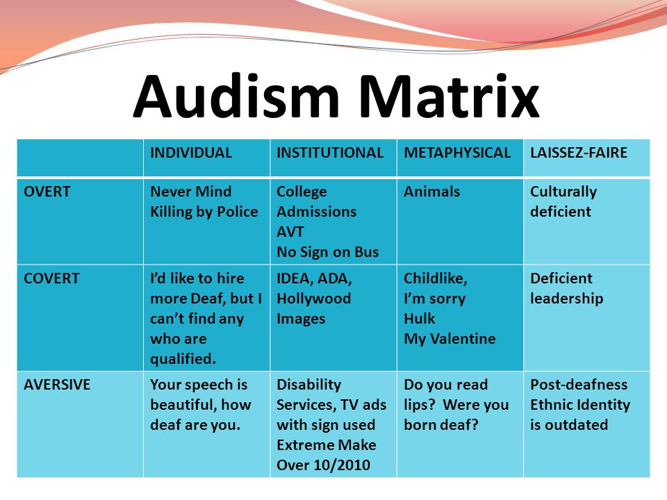 Audism Matrix HANDOUT INDIVIDUAL INSTITUTIONAL METAPHYSICAL