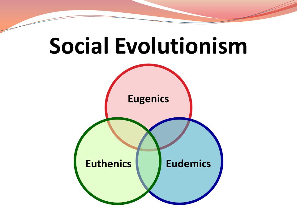 Social Evolutionism Eugenics Eudemics Euthenics