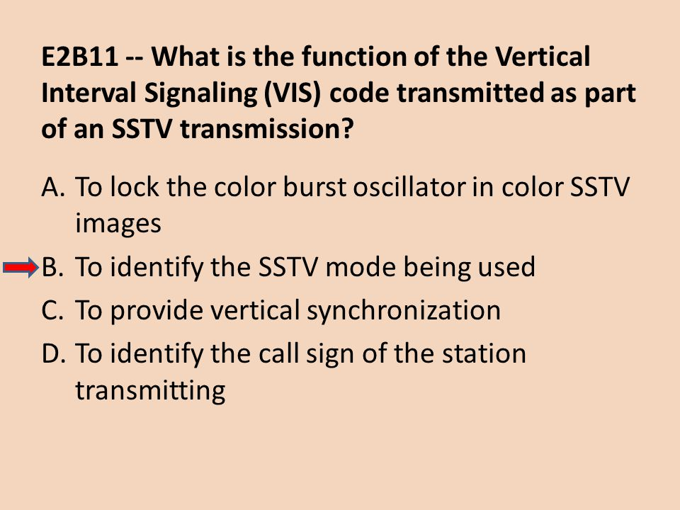 E2B11 -- What is the function of the Vertical Interval Signaling (VIS) code transmitted as part of an SSTV transmission