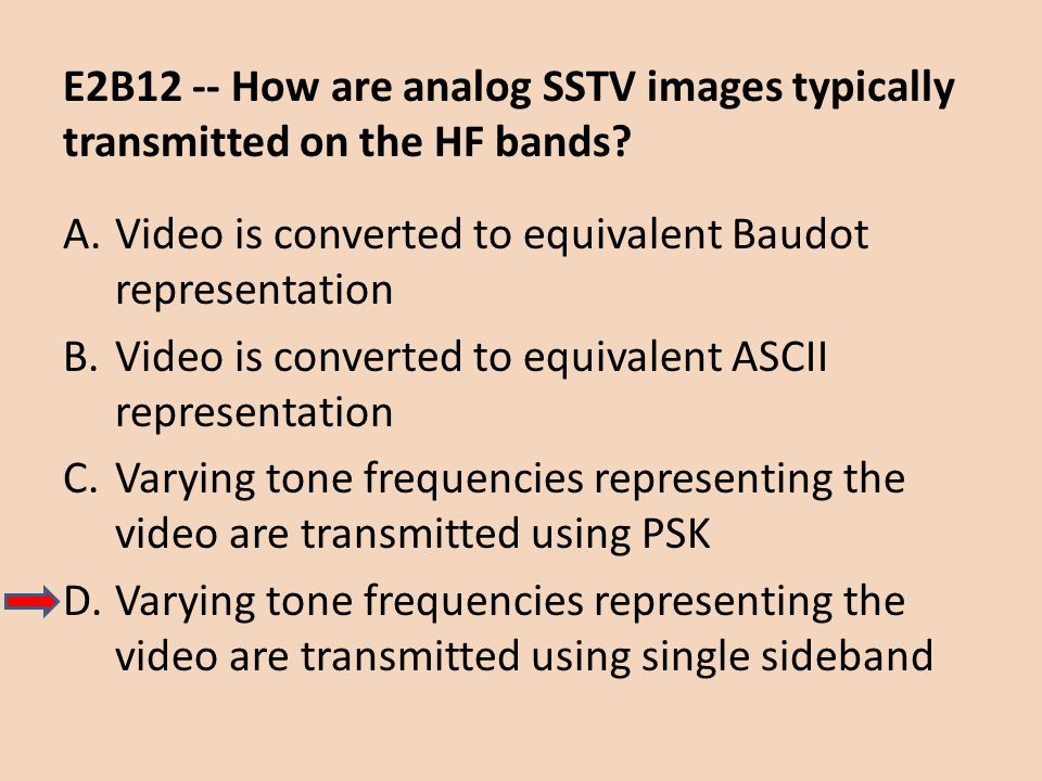 E2B12 -- How are analog SSTV images typically transmitted on the HF bands