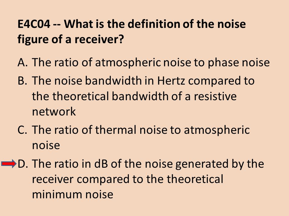 E4C04 -- What is the definition of the noise figure of a receiver