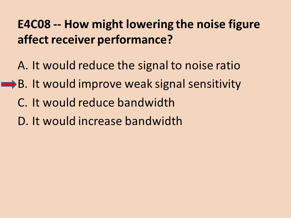 E4C08 -- How might lowering the noise figure affect receiver performance