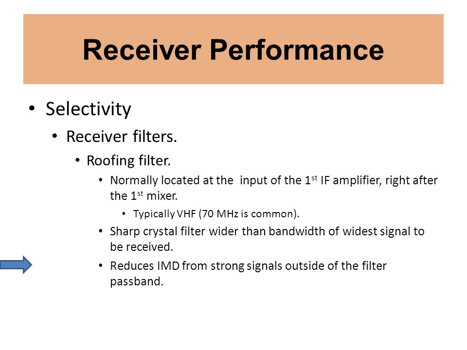 Receiver Performance Selectivity Receiver filters. Roofing filter.