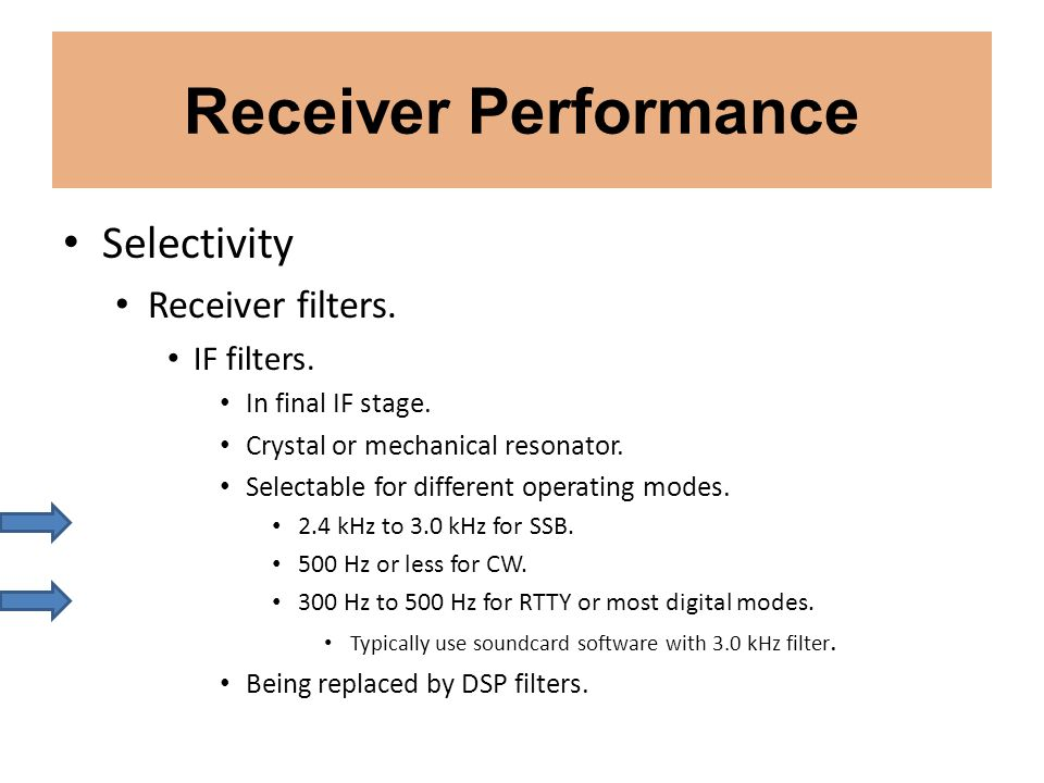 Receiver Performance Selectivity Receiver filters. IF filters.