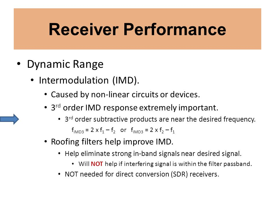 Receiver Performance Dynamic Range Intermodulation (IMD).
