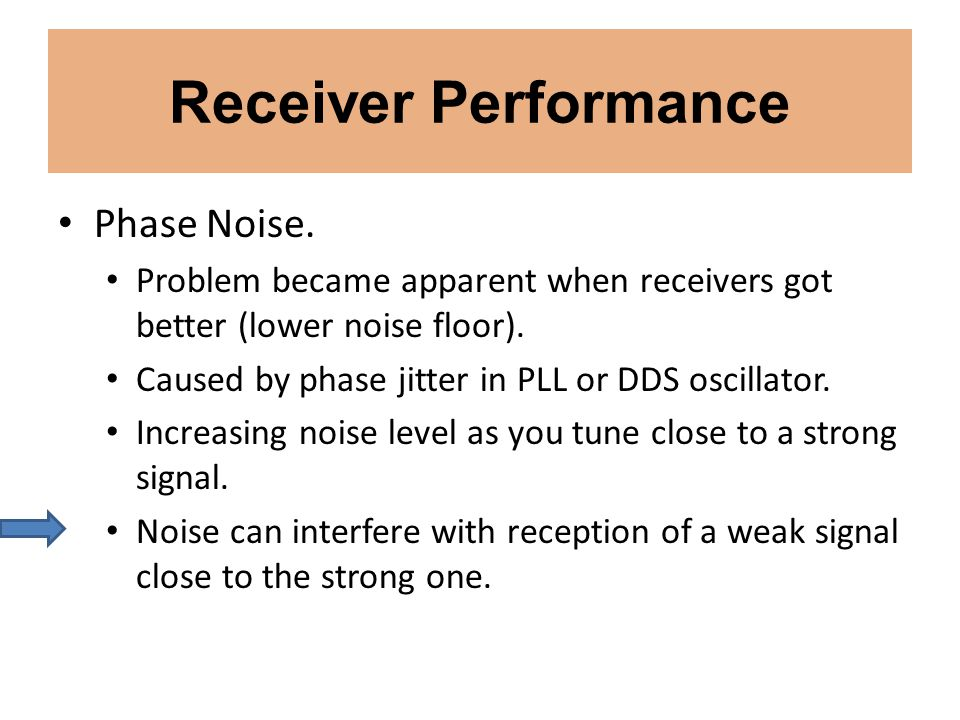 Receiver Performance Phase Noise.