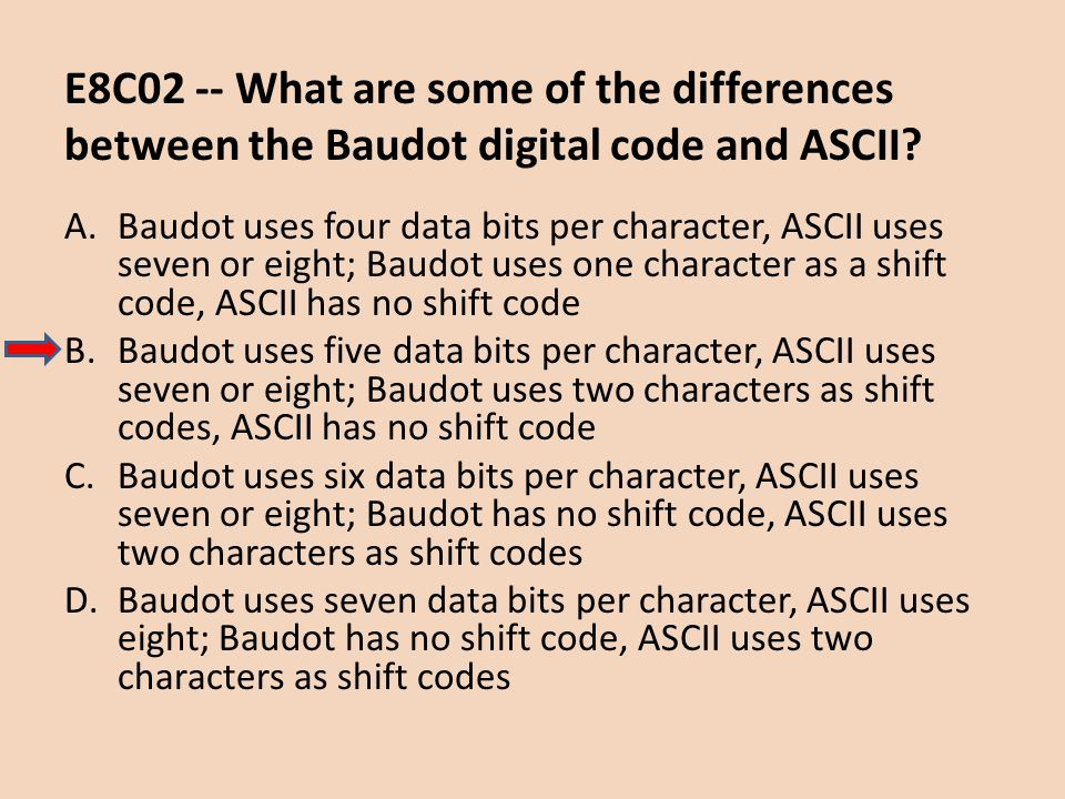 E8C02 -- What are some of the differences between the Baudot digital code and ASCII