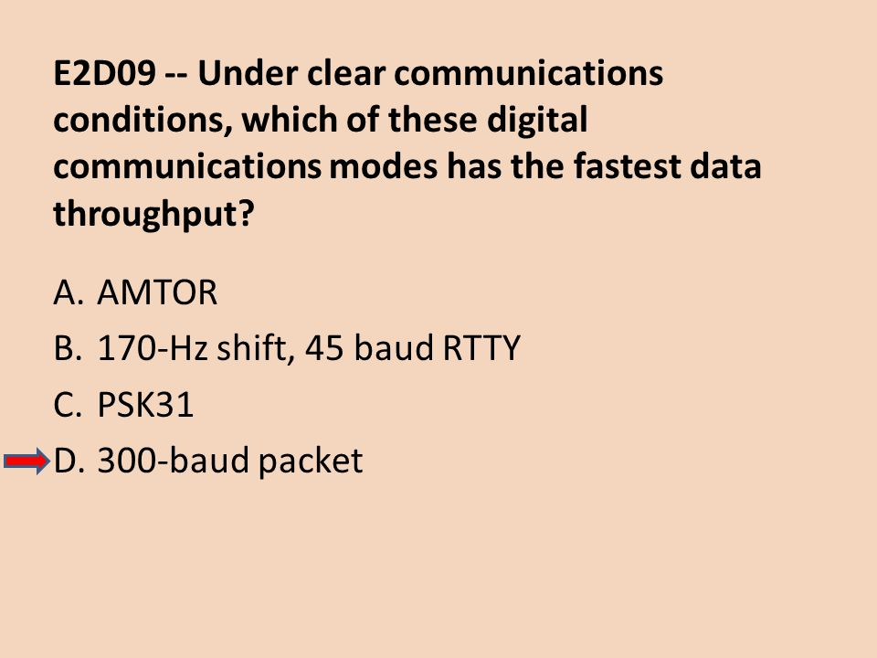 E2D09 -- Under clear communications conditions, which of these digital communications modes has the fastest data throughput
