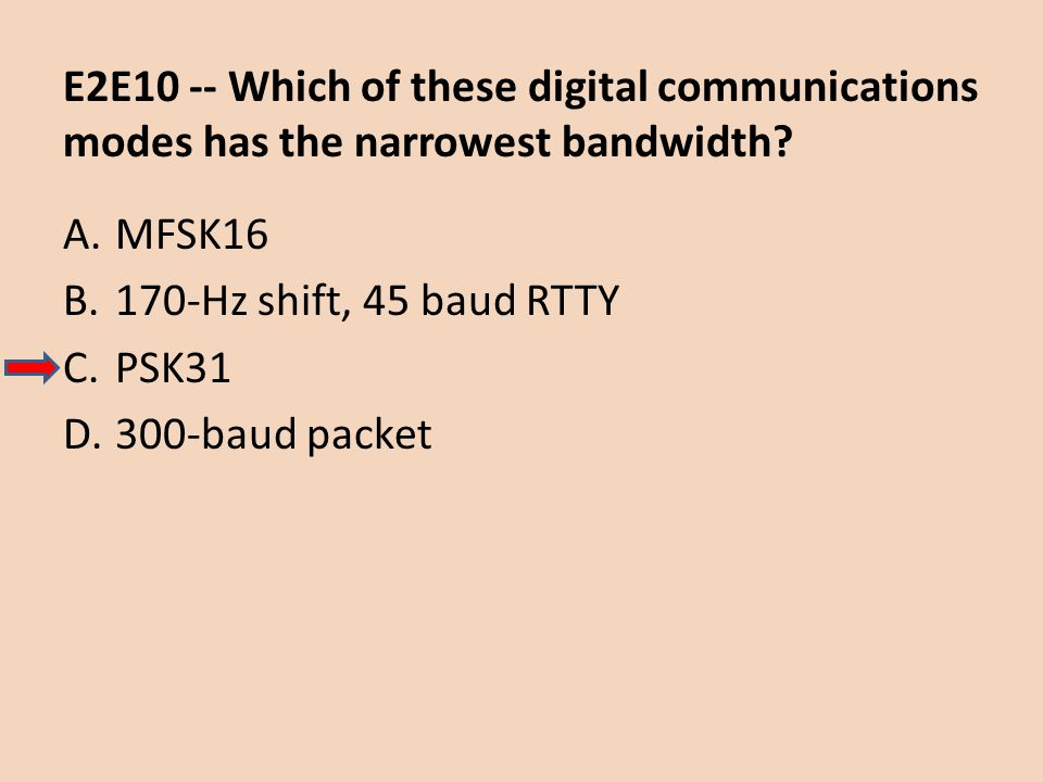 E2E10 -- Which of these digital communications modes has the narrowest bandwidth