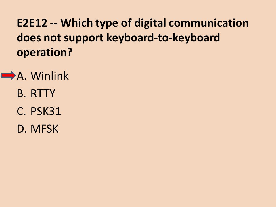E2E12 -- Which type of digital communication does not support keyboard-to-keyboard operation
