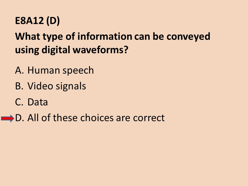 E8A12 (D) What type of information can be conveyed using digital waveforms
