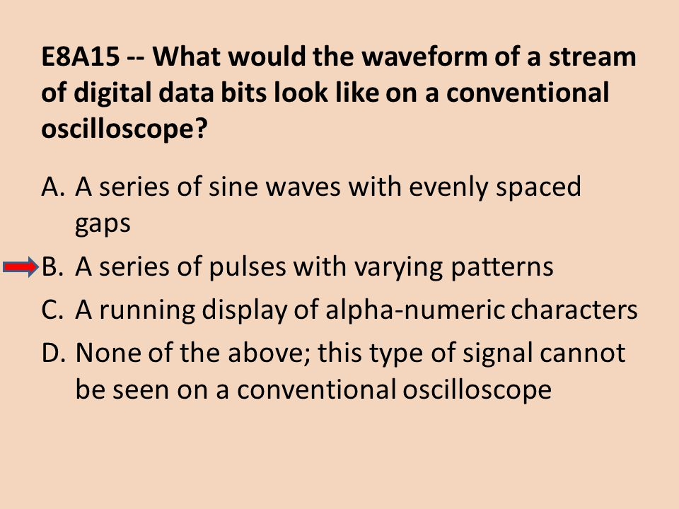 E8A15 -- What would the waveform of a stream of digital data bits look like on a conventional oscilloscope