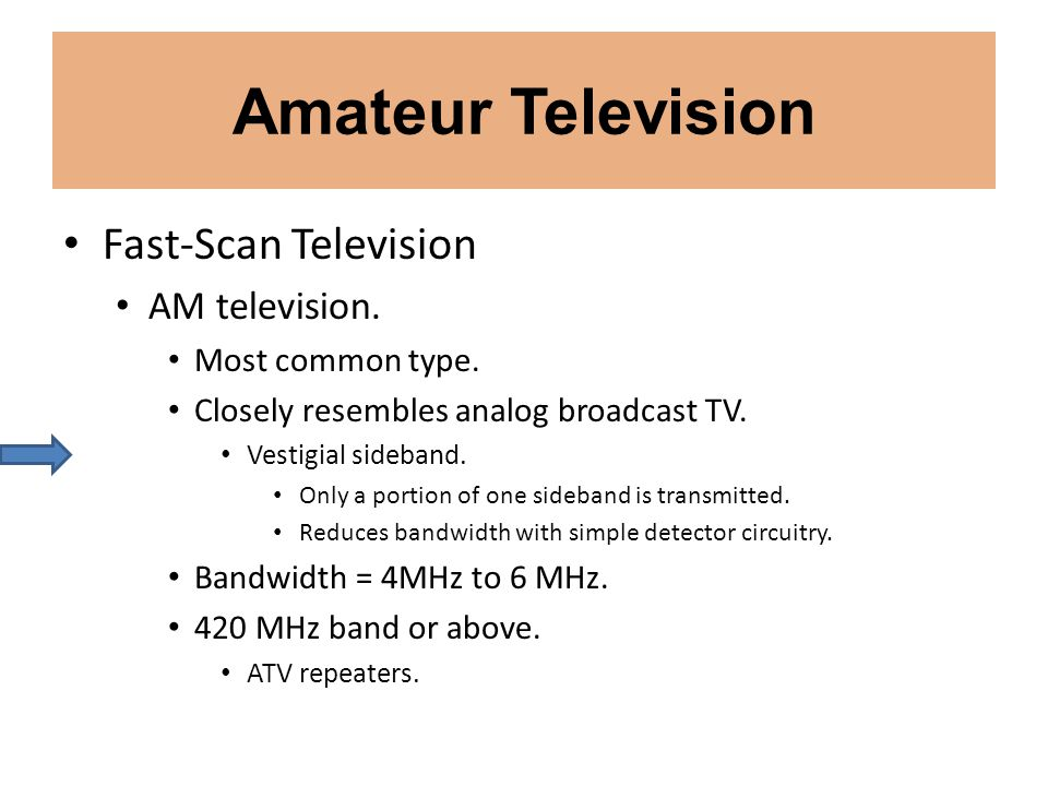 Amateur Television Fast-Scan Television AM television.