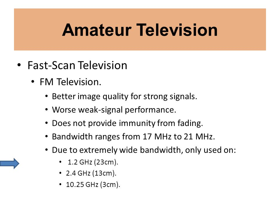 Amateur Television Fast-Scan Television FM Television.