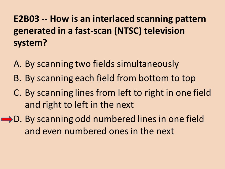 E2B03 -- How is an interlaced scanning pattern generated in a fast-scan (NTSC) television system