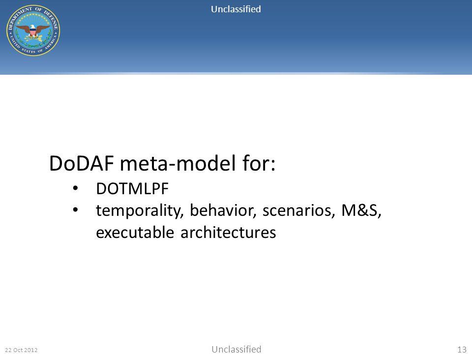 DoDAF meta-model for: DOTMLPF