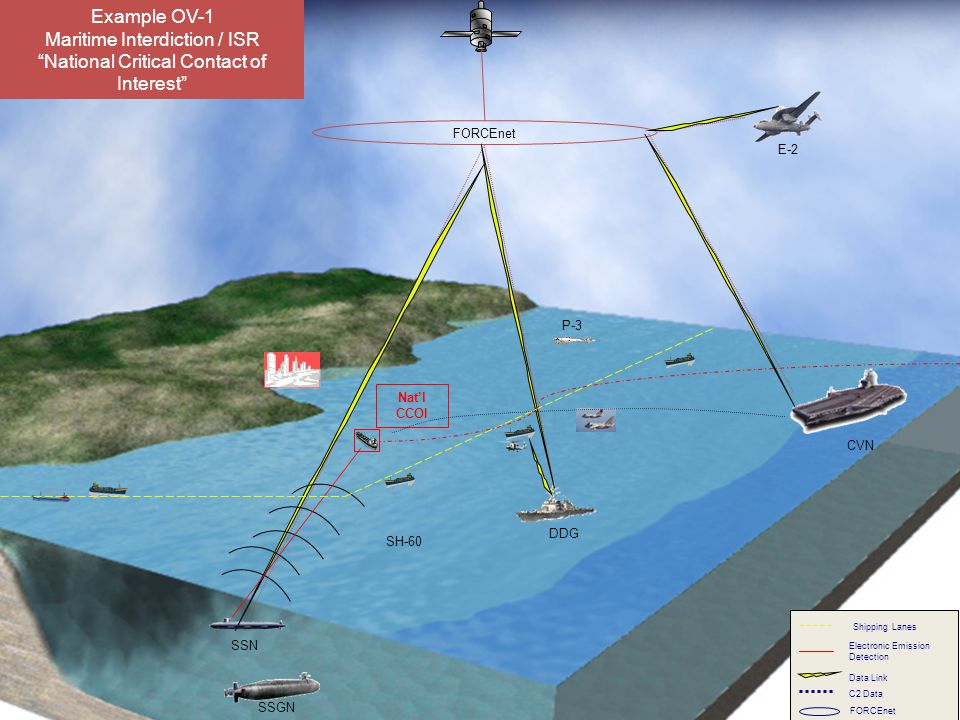 Maritime Interdiction / ISR National Critical Contact of Interest