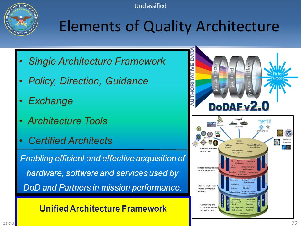 Elements of Quality Architecture