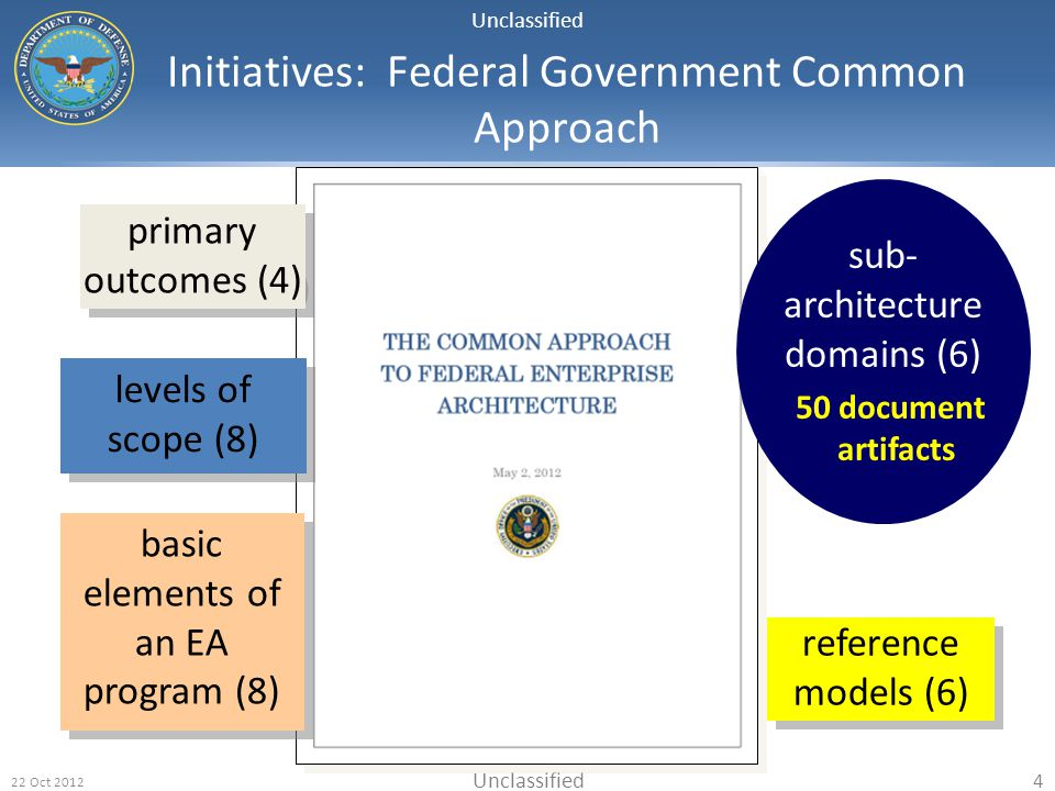 Initiatives: Federal Government Common Approach