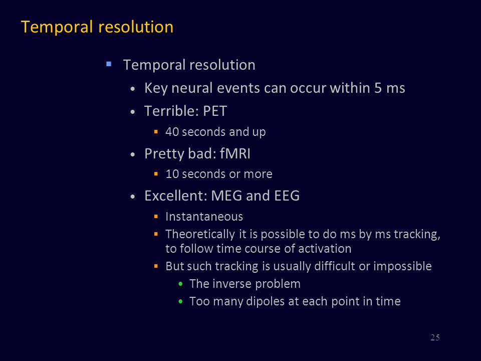 Temporal resolution Temporal resolution