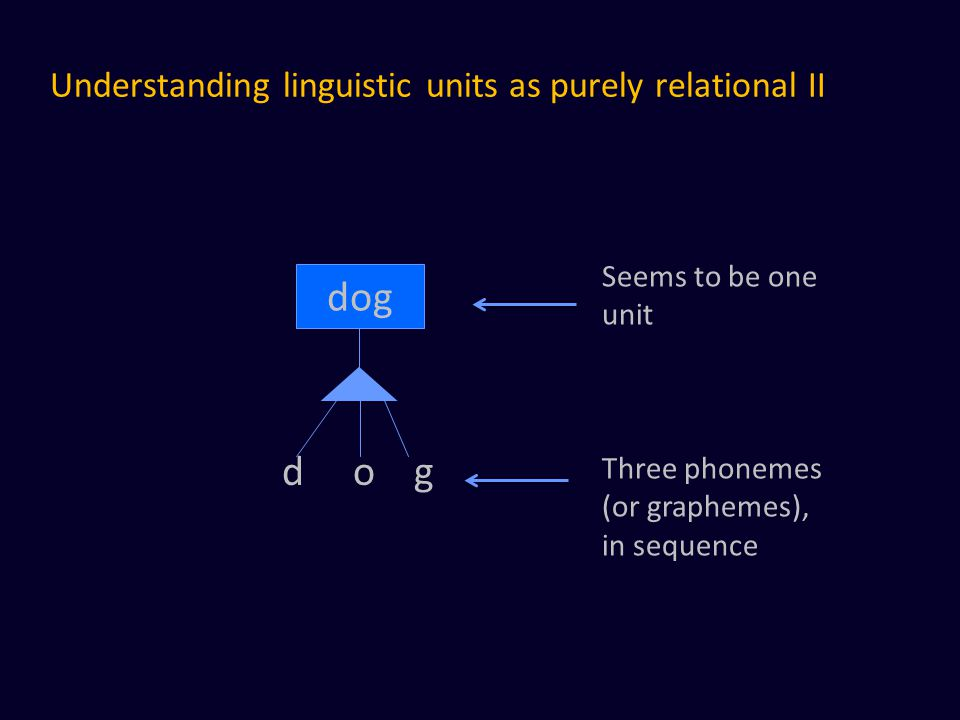 Understanding linguistic units as purely relational II