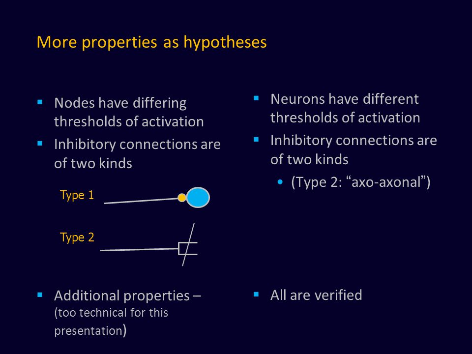 More properties as hypotheses