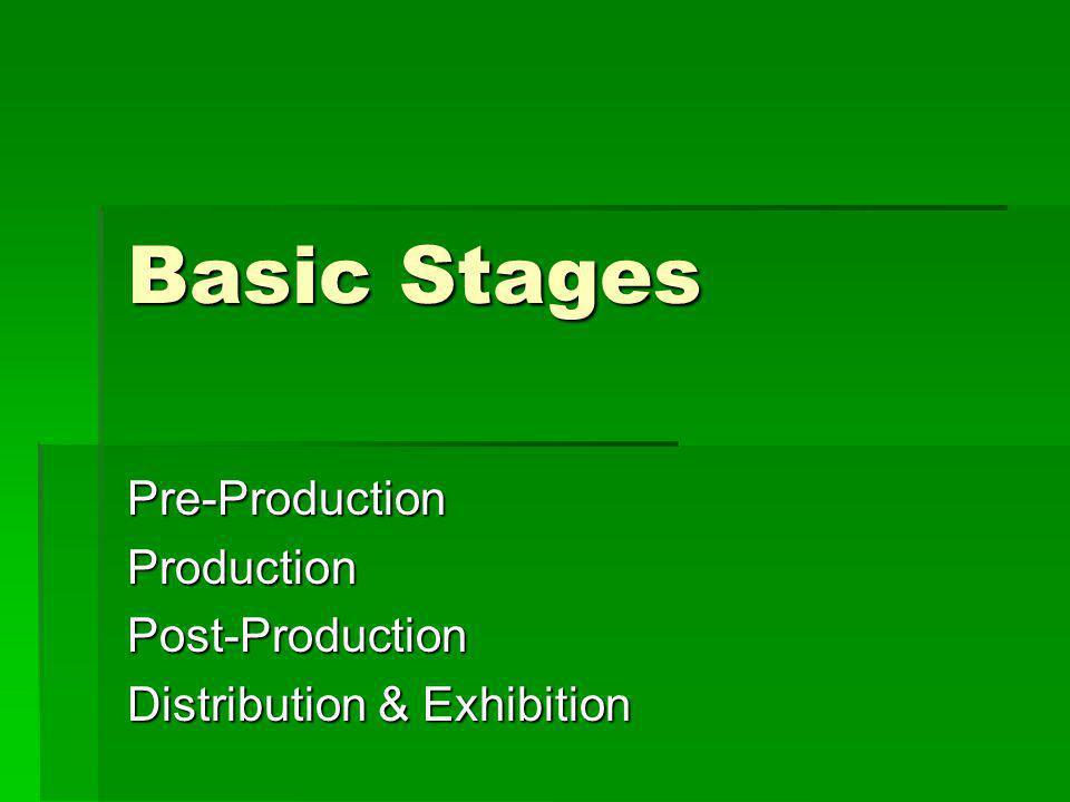 Pre-Production Production Post-Production Distribution & Exhibition