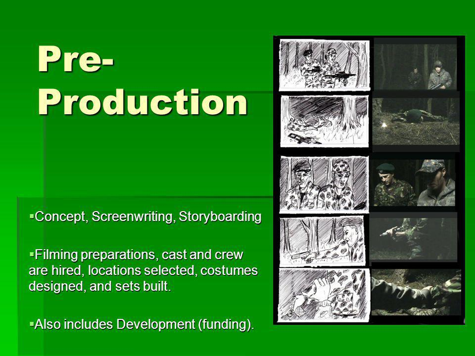 Pre-Production Concept, Screenwriting, Storyboarding