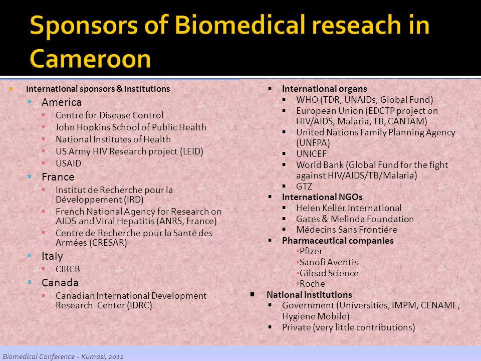 Sponsors of Biomedical reseach in Cameroon