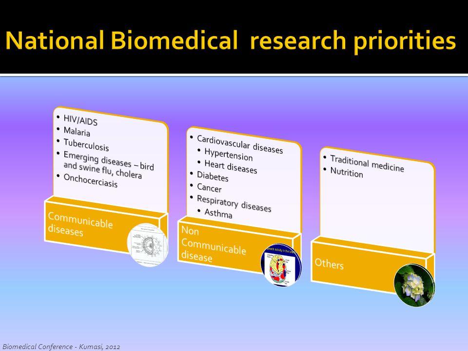 National Biomedical research priorities