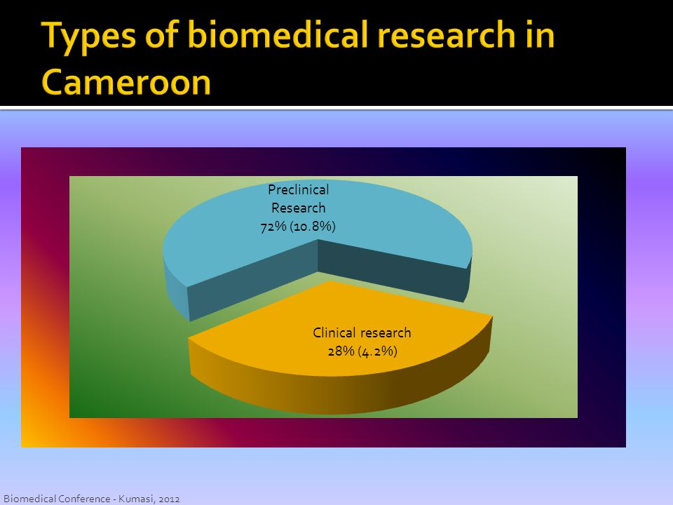 Types of biomedical research in Cameroon
