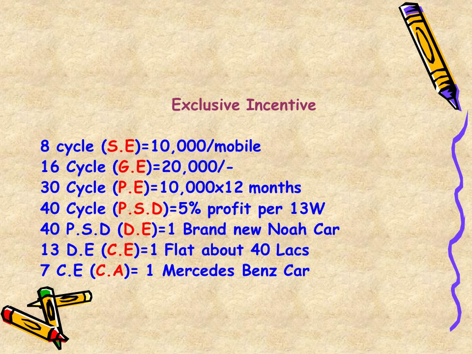Exclusive Incentive 8 cycle (S.E)=10,000/mobile. 16 Cycle (G.E)=20,000/- 30 Cycle (P.E)=10,000x12 months.
