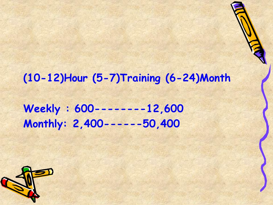 (10-12)Hour (5-7)Training (6-24)Month