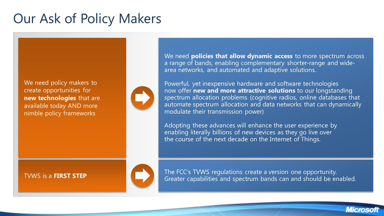 Our Ask of Policy Makers