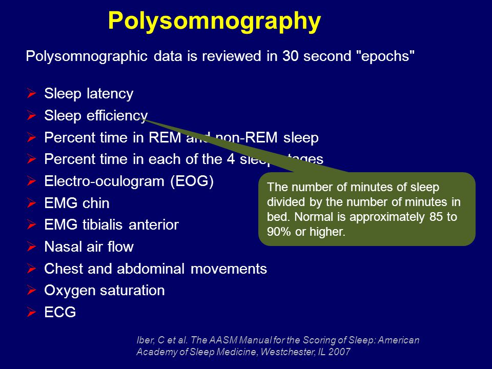 Polysomnography Polysomnographic data is reviewed in 30 second epochs Sleep latency. Sleep efficiency.