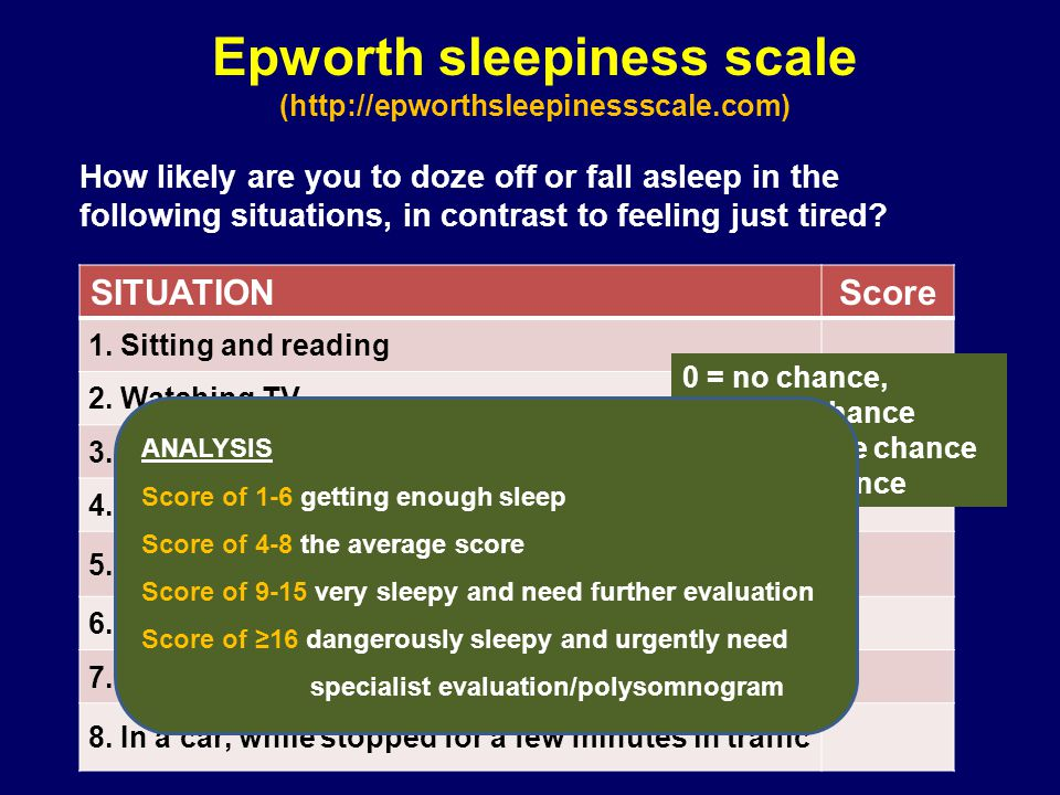 Epworth sleepiness scale (http://epworthsleepinessscale.com)