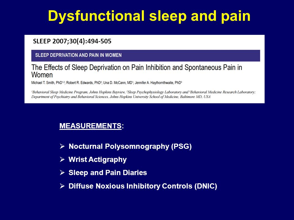 Dysfunctional sleep and pain