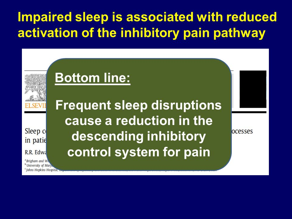 Impaired sleep is associated with reduced activation of the inhibitory pain pathway