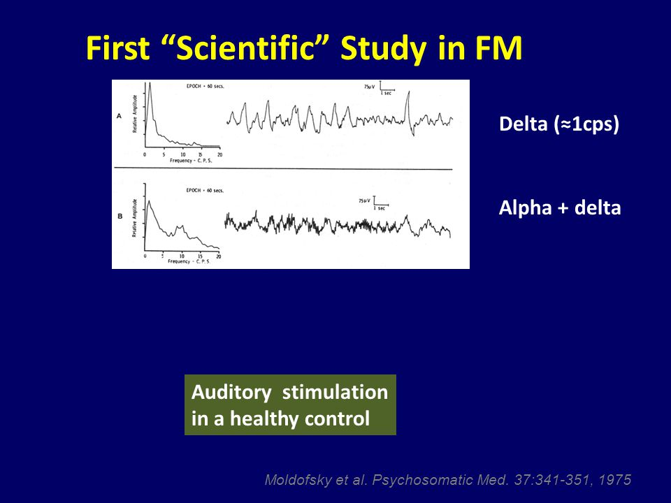 First Scientific Study in FM