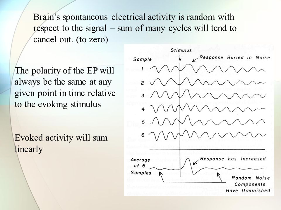 Brain's spontaneous electrical activity is random with respect to the signal – sum of many cycles will tend to cancel out. (to zero)