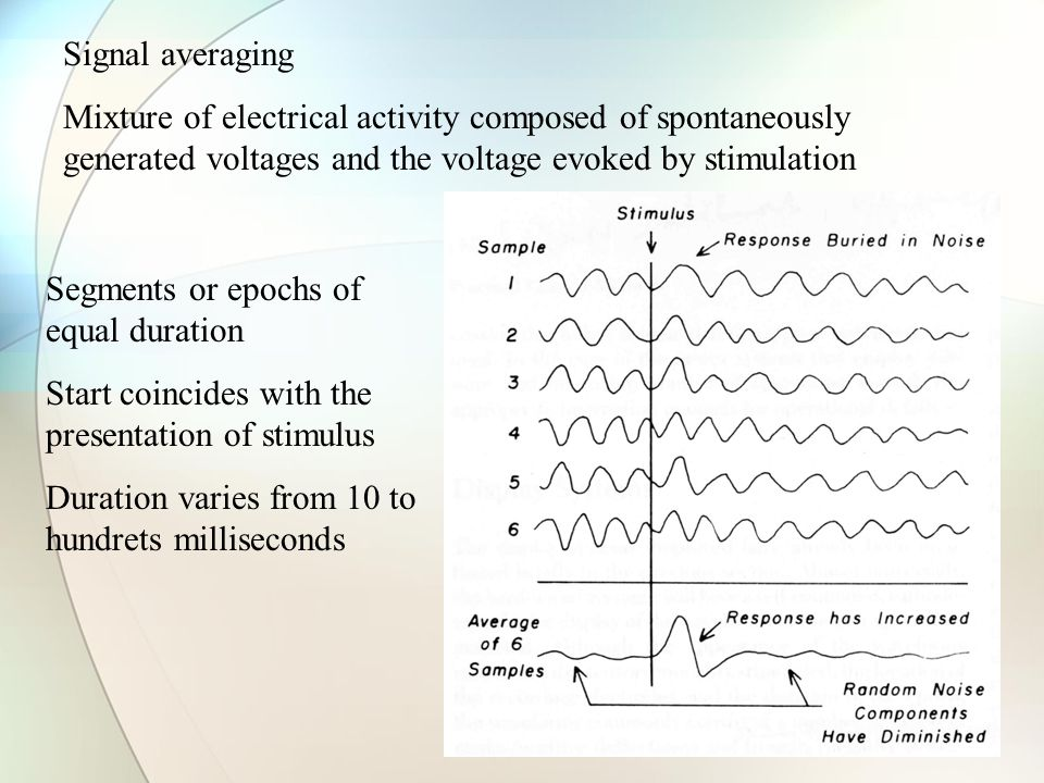 Signal averaging Mixture of electrical activity composed of spontaneously generated voltages and the voltage evoked by stimulation.
