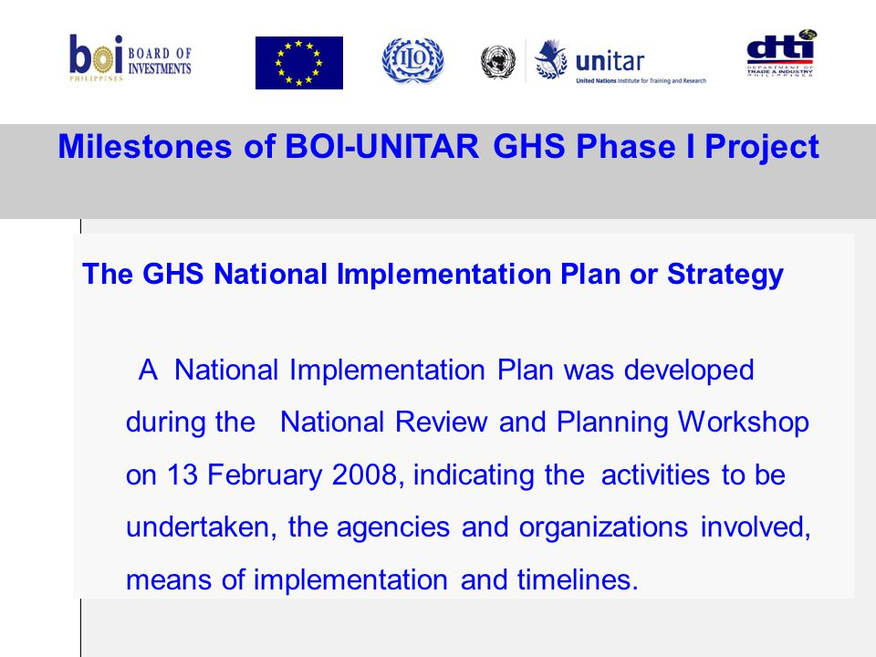 Milestones of BOI-UNITAR GHS Phase I Project