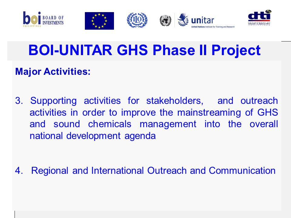 BOI-UNITAR GHS Phase II Project