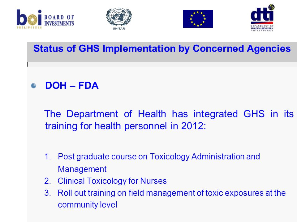 Status of GHS Implementation by Concerned Agencies