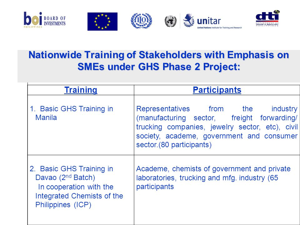 Nationwide Training of Stakeholders with Emphasis on SMEs under GHS Phase 2 Project: