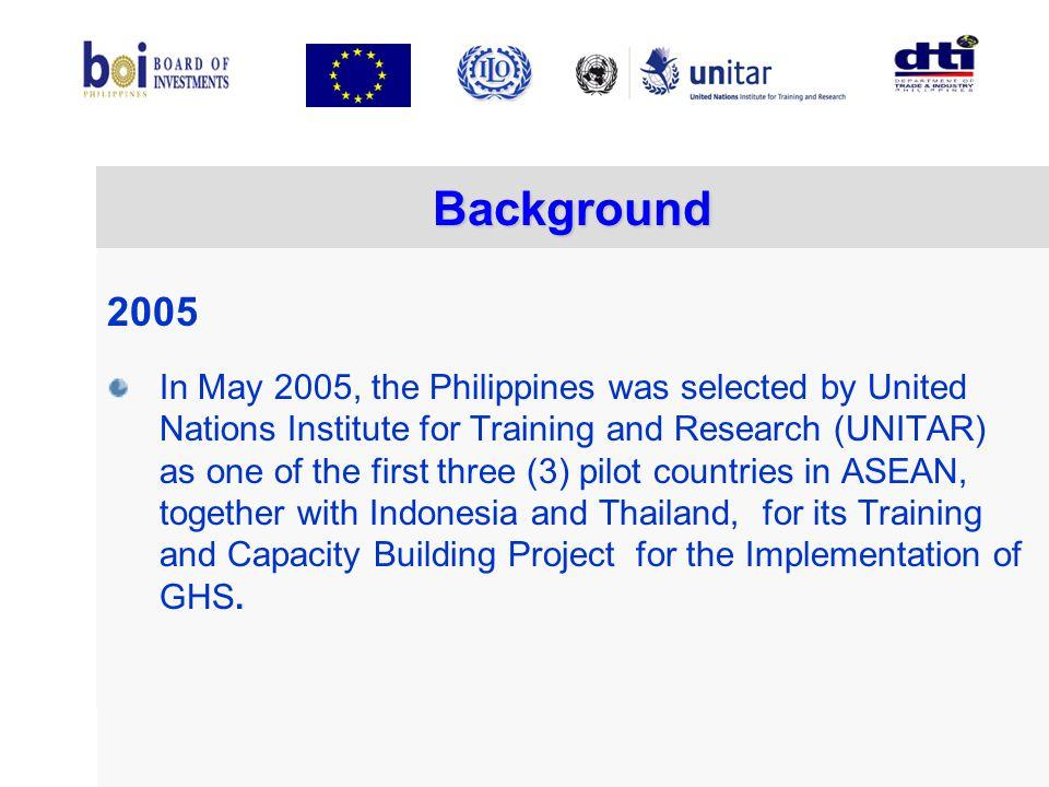 Background 2005.