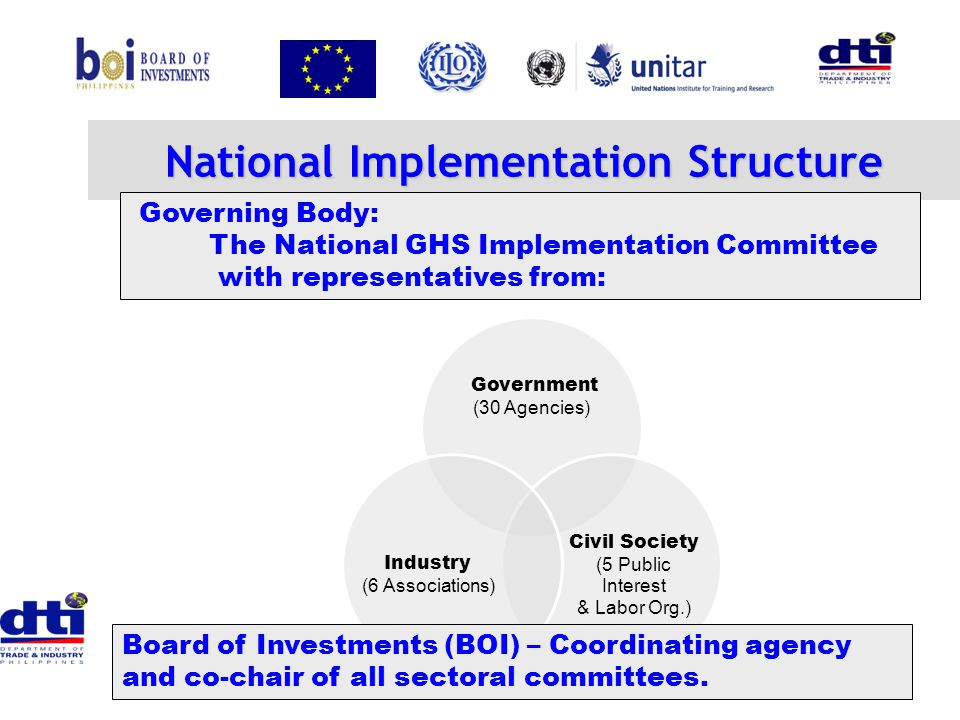 National Implementation Structure