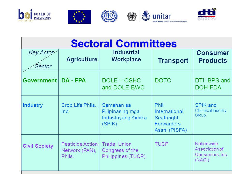 Sectoral Committees Consumer Products Transport Key Actor Sector