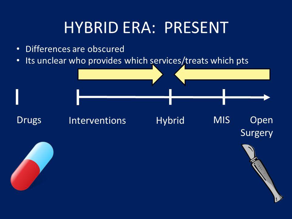 HYBRID ERA: PRESENT Drugs Interventions Hybrid MIS Open Surgery